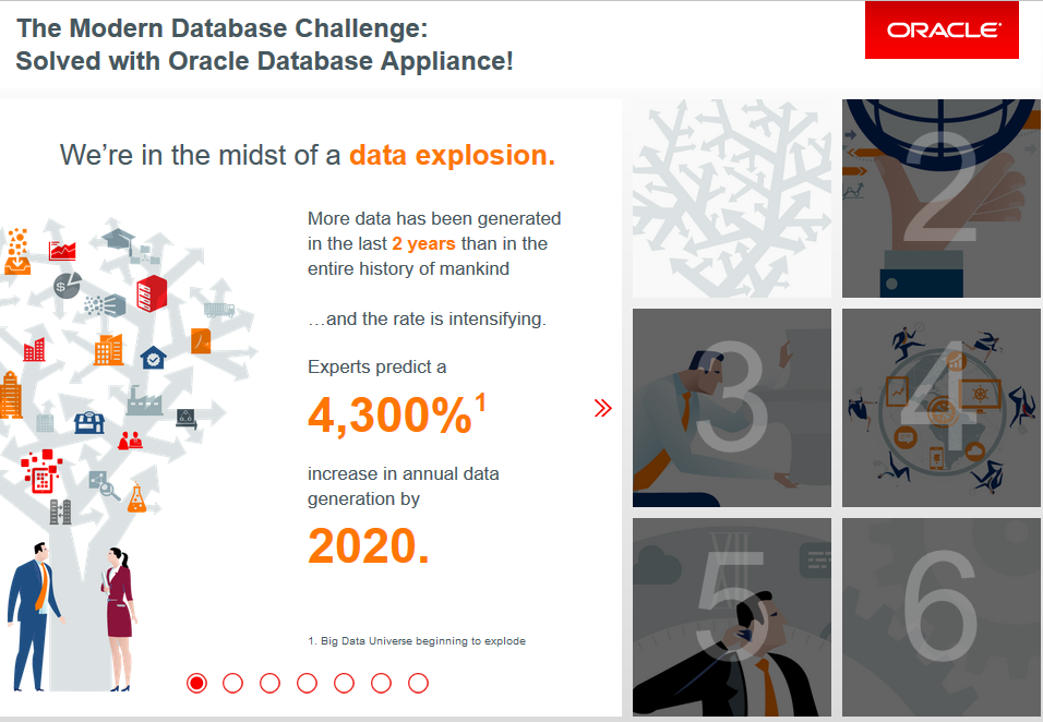 Infographic: The Modern Database Challenge