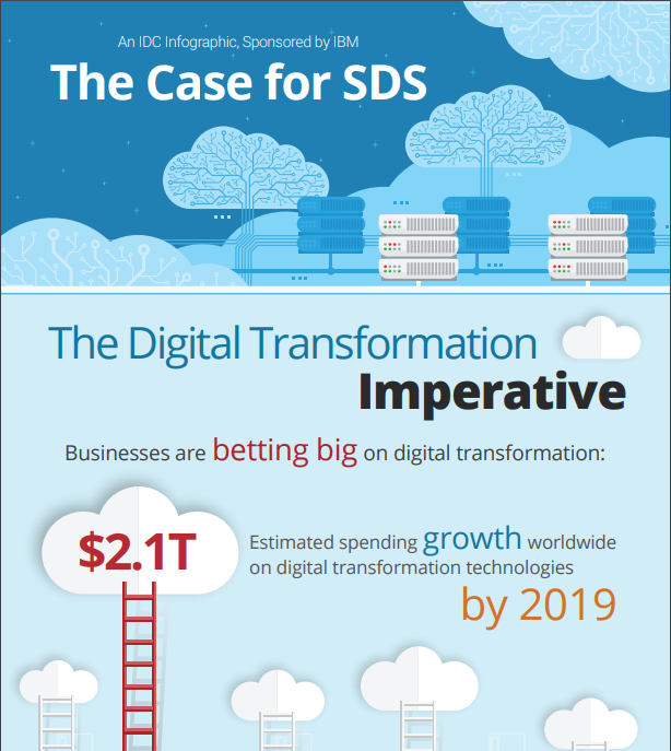 The Case for SDS