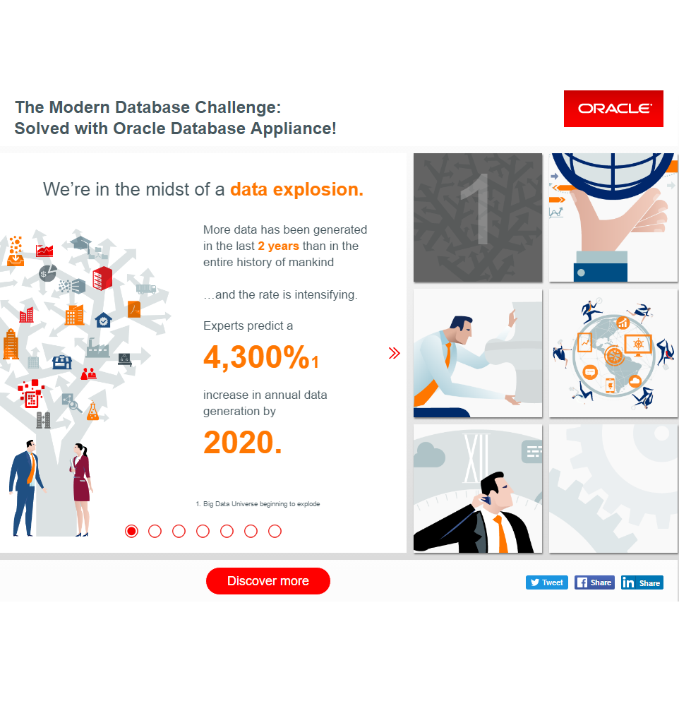 The Modern Database Challenge:  Solved with Oracle Database Appliance!