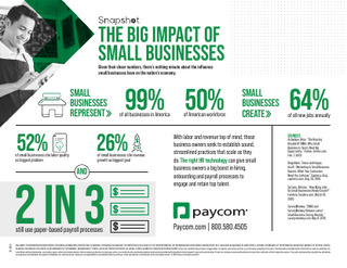 The Big Impact of Small Business