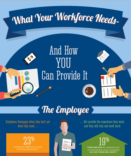 What Your Workforce Needs and How You Can Provide it