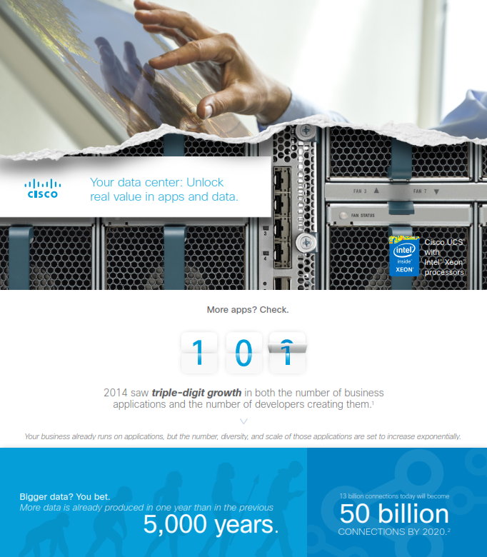 Your Data Center:  Unlock Real Value in Apps and Data