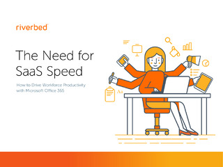 The Need for SaaS Speed How to Drive Workforce Productivity with Microsoft Office 365