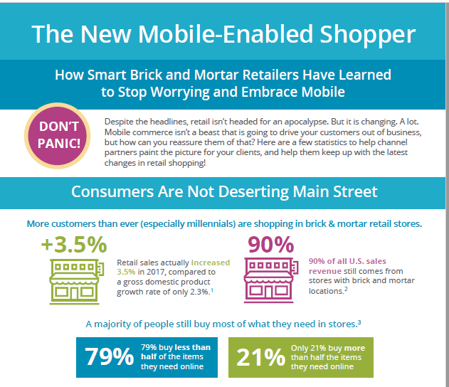 The New Mobile-Enabled Shopper