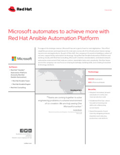 Microsoft Automates to Achieve More with Red Hat Ansible Automation Platform