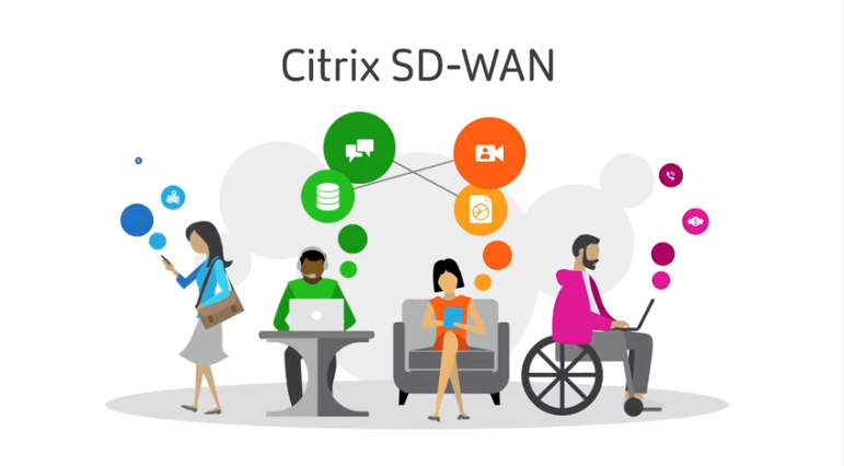 Citrix SD-WAN Application Experience Explainer video
