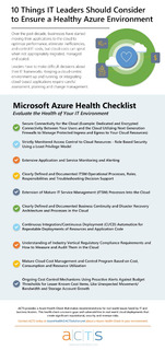 10 Things IT Leaders Should Consider to Ensure a Healthy Azure Environment