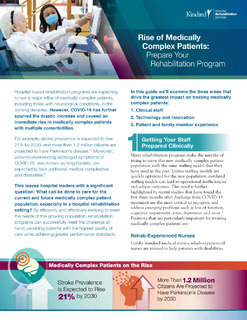 Rise in Medically Complex Patients: COVID-19's Role