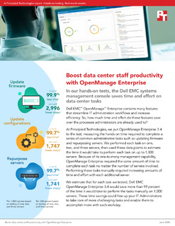 Boost data center staff productivity with OpenManage Enterprise