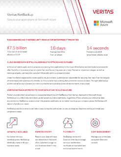 Secure Your Applications on Microsoft Azure