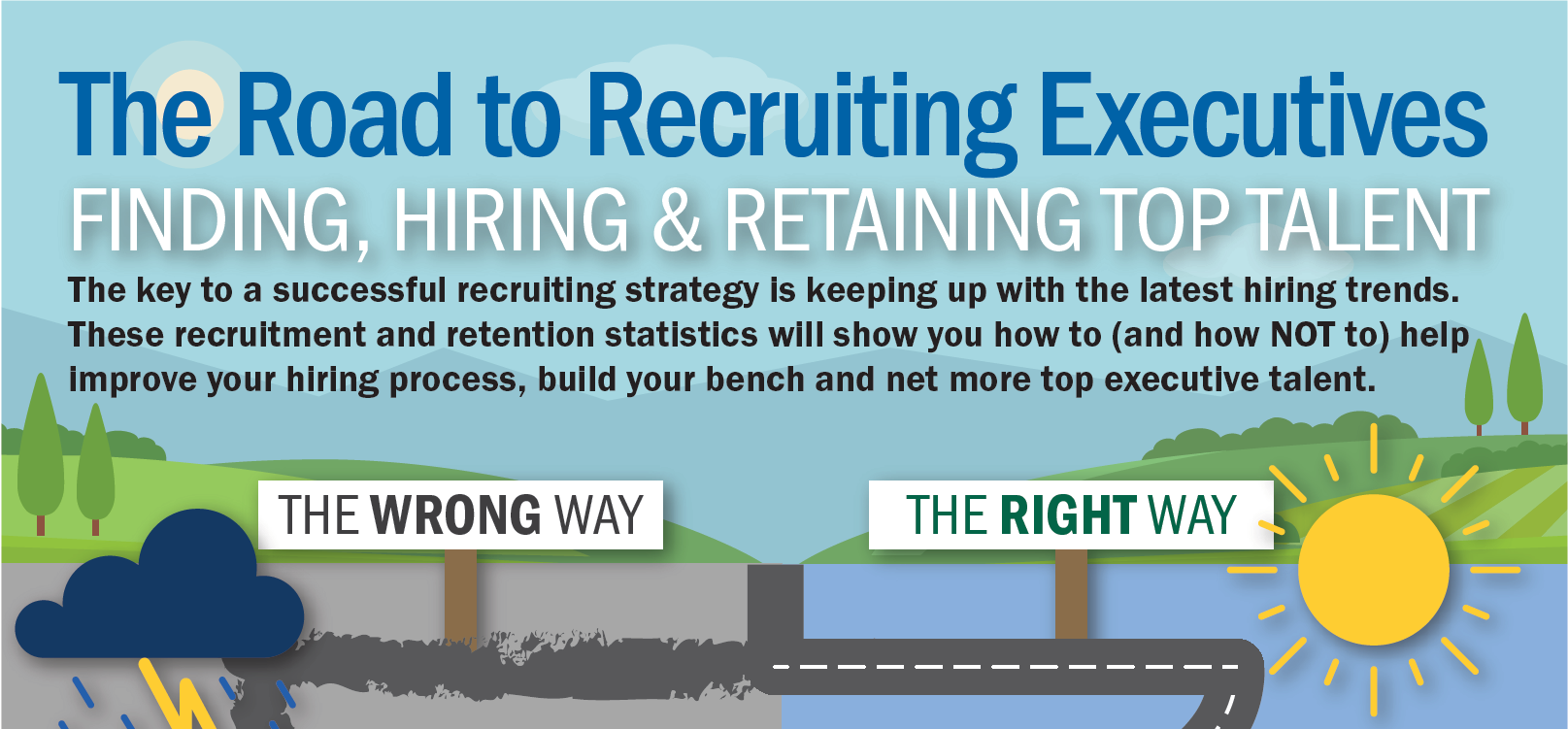 The Road to Recruiting Executives