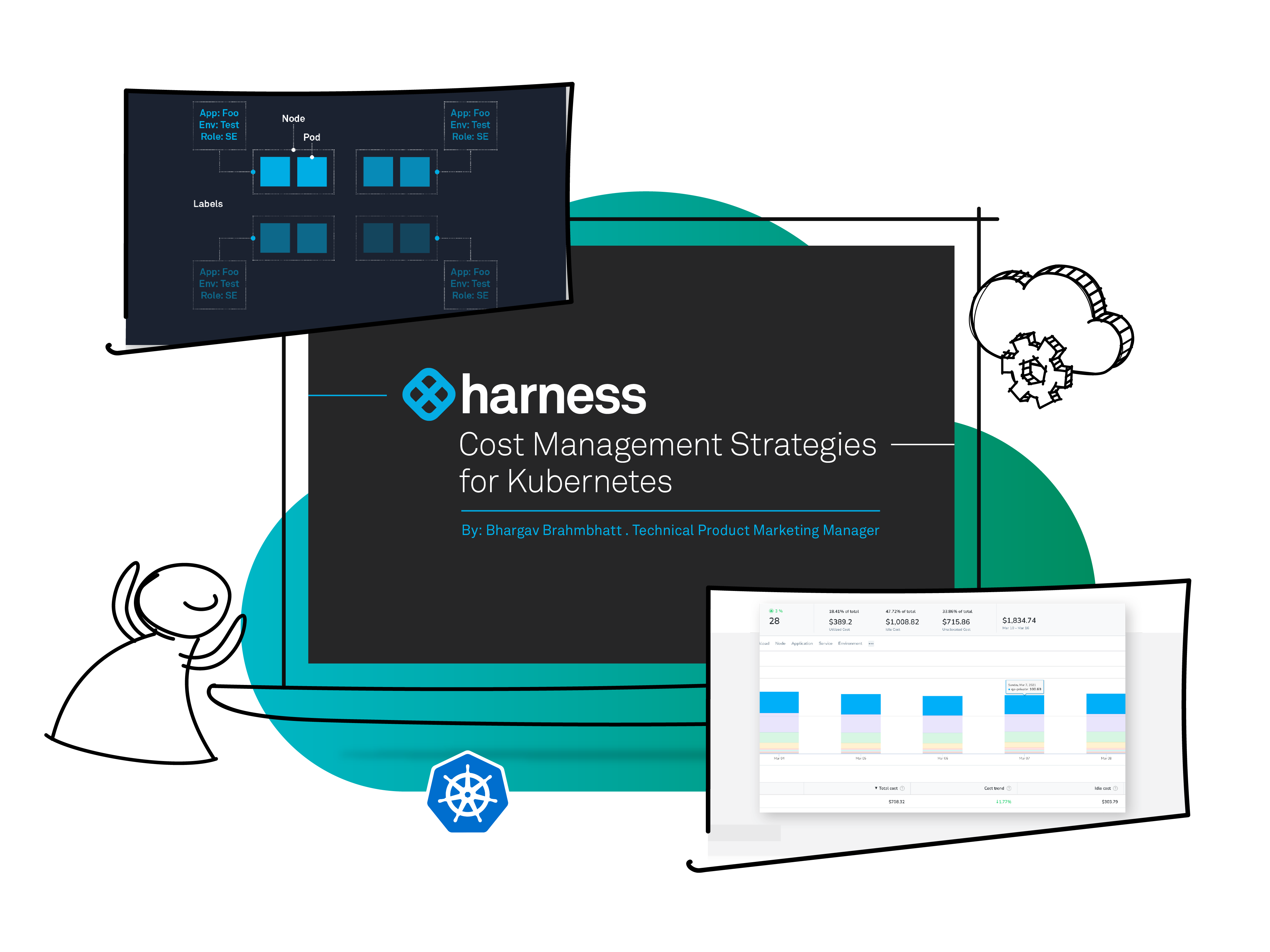 Cost Management Strategies for Kubernetes eBook